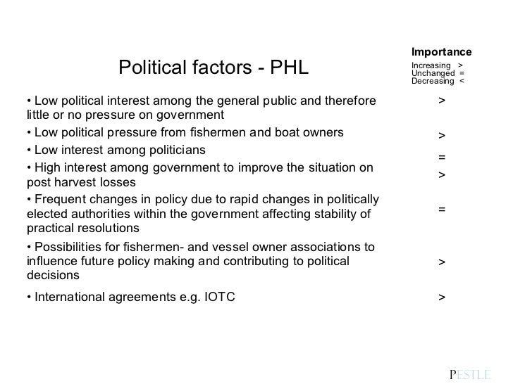 business plan political factors in business