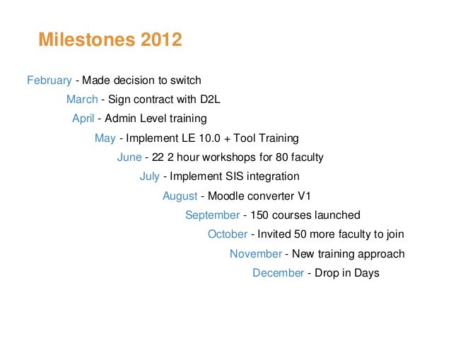 Milestones 2012February - Made decision to switch       March - Sign contract with D2L        April - Admin Level training...