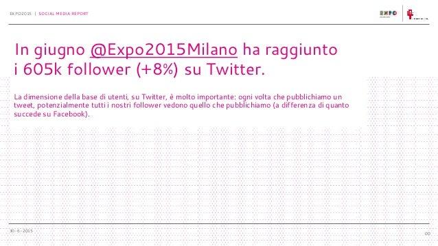 30-6-2015 EXPO2015 | SOCIAL MEDIA REPORT 00 In giugno @Expo2015Milano ha raggiunto i 605k follower (+8%) su Twitter. La di...