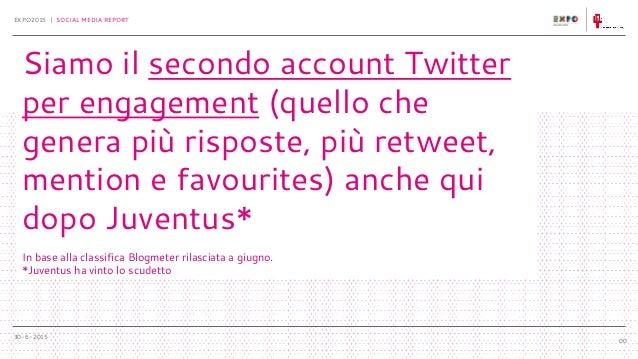 30-6-2015 EXPO2015 | SOCIAL MEDIA REPORT 00 Siamo il secondo account Twitter per engagement (quello che genera più rispost...