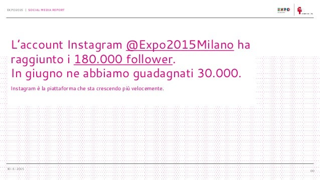 30-6-2015 EXPO2015 | SOCIAL MEDIA REPORT 00 L'account Instagram @Expo2015Milano ha raggiunto i 180.000 follower. In giugno...