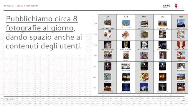 30-6-2015 EXPO2015 | SOCIAL MEDIA REPORT 00 Pubblichiamo circa 8 fotografie al giorno, dando spazio anche ai contenuti deg...