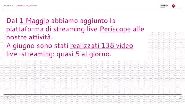 30-6-2015 EXPO2015 | SOCIAL MEDIA REPORT 00 Dal 1 Maggio abbiamo aggiunto la piattaforma di streaming live Periscope alle ...