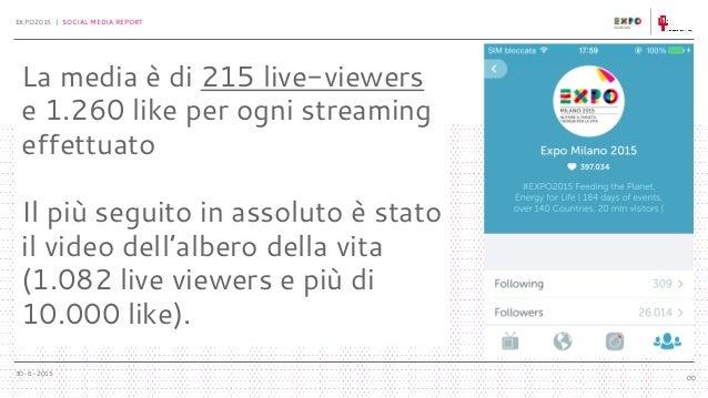 30-6-2015 EXPO2015 | SOCIAL MEDIA REPORT 00 La media è di 215 live-viewers e 1.260 like per ogni streaming effettuato Il p...