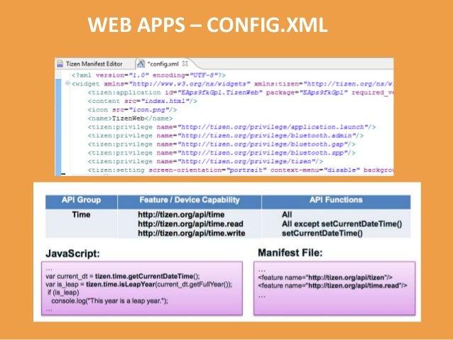WEBKIT2 ON TIZEN • Tizen WebApps runs on WebKit2 • New API Layer over WebKit • Supports Split Process Model, Like your Chr...