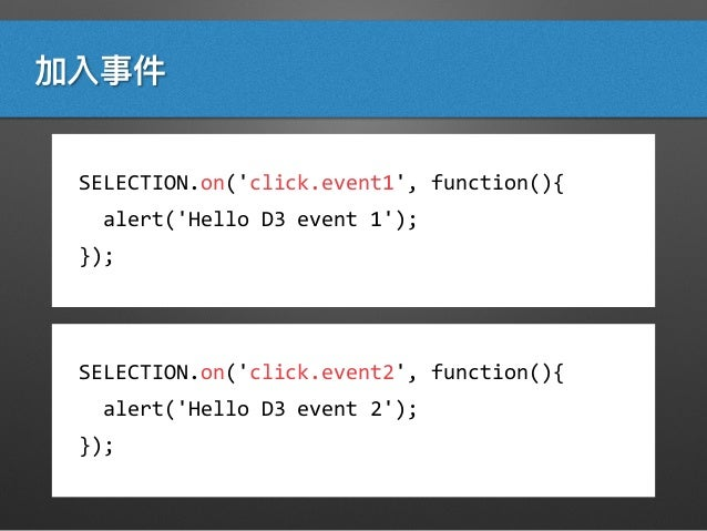 朝陽科大] D3 js 資料視覺化入門