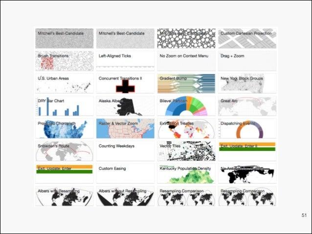 Визуализация данных в браузере с помощью D3 js / Михаил