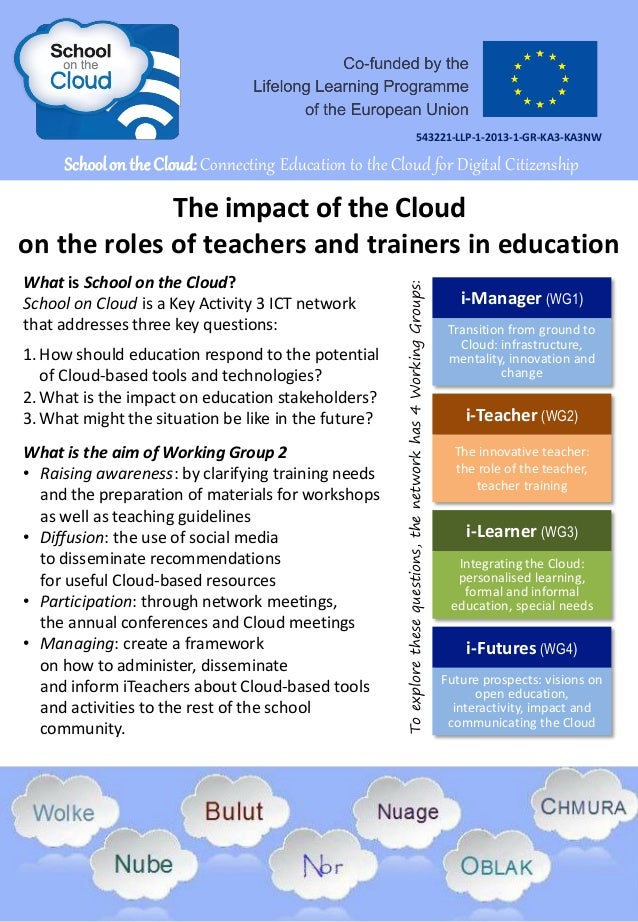 Schoolon theCloud:Connecting Education to the Cloud for Digital Citizenship The impact of the Cloud on the roles of teache...