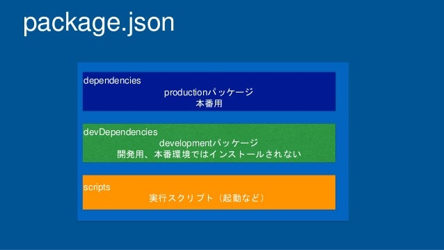 package.json dependencies productionパッケージ 本番用 devDependencies developmentパッケージ 開発用、本番環境ではインストールされない scripts 実行スクリプト(起動など)