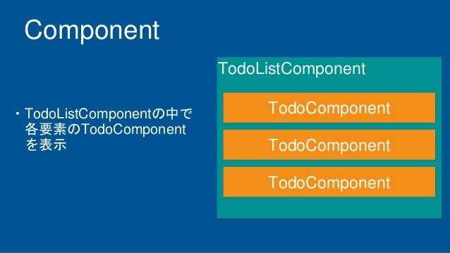 Component TodoListComponent TodoComponent TodoComponent TodoComponent ・TodoListComponentの中で 各要素のTodoComponent を表示