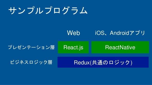 サンプルプログラム Redux(共通のロジック) React.js ReactNative Web iOS、Androidアプリ プレゼンテーション層 ビジネスロジック層