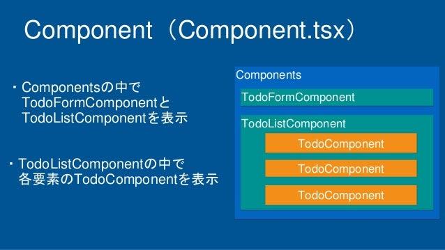 Components Component(Component.tsx) TodoListComponent TodoComponent TodoComponent TodoComponent TodoFormComponent ・Compone...
