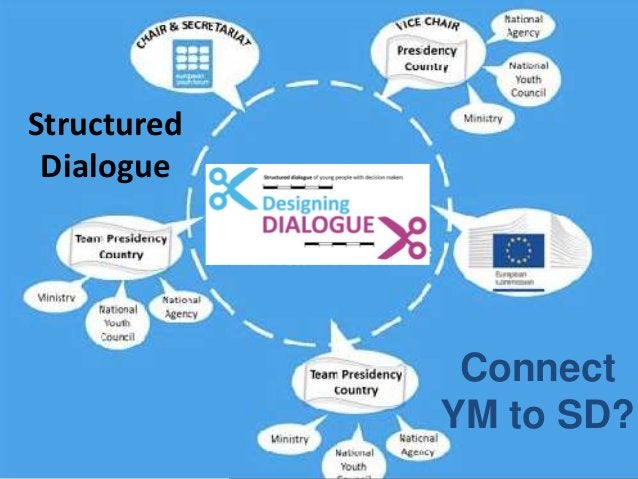 Structured Dialogue Connect YM to SD?