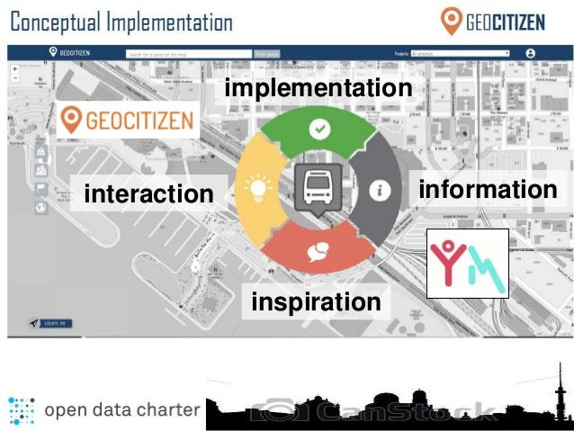 information inspiration interaction implementation