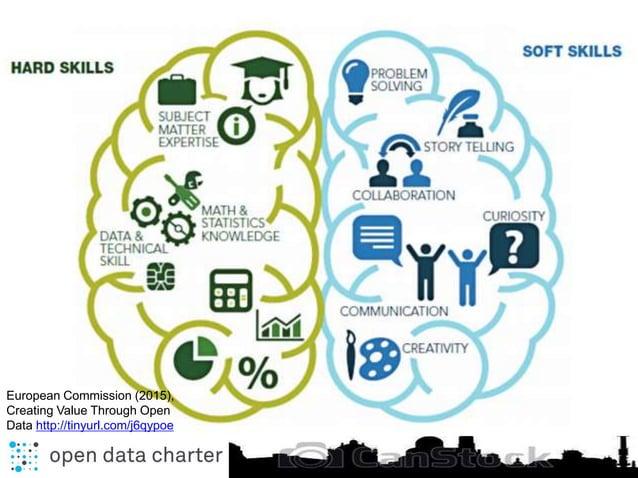 European Commission (2015), Creating Value Through Open Data http://tinyurl.com/j6qypoe
