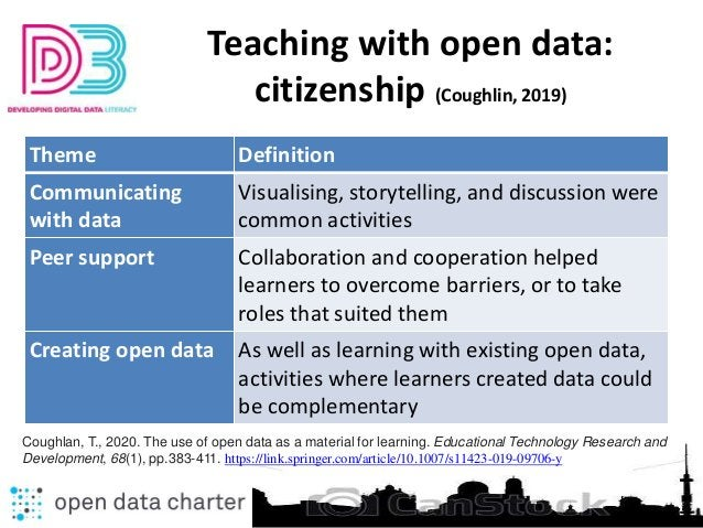 Teaching with open data: citizenship (Coughlin, 2019) Theme Definition Communicating with data Visualising, storytelling, ...