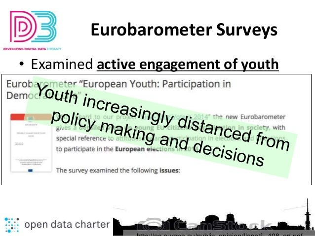 Eurobarometer Surveys • Examined active engagement of youth