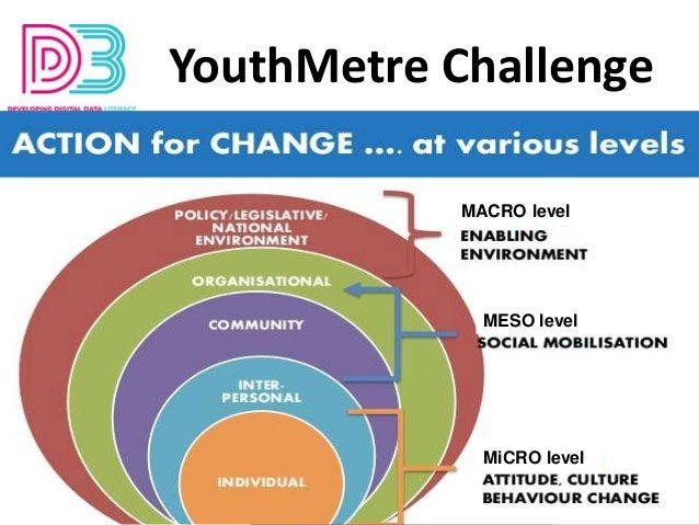 YouthMetre Challenge http://youthmetre.eu/training/ Online resources / training materials - v. soon Training for Local Aut...