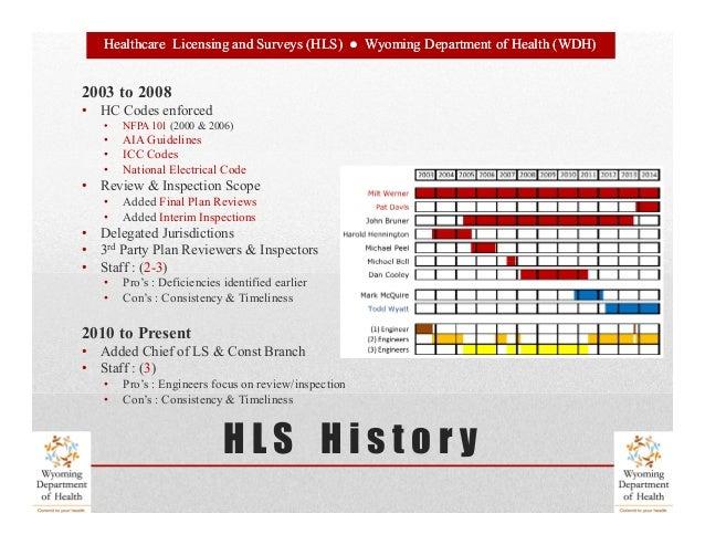 Hls Presentation Hospitals 2013