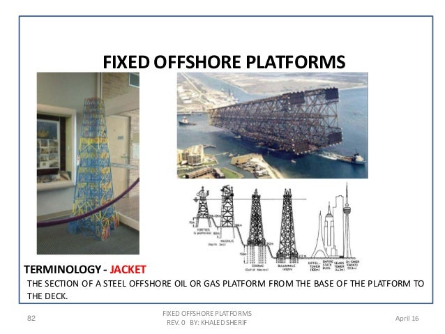 TERMINOLOGY- JACKET THE SECTION OF A STEEL OFFSHORE OIL OR GAS PLATFORM FROM THE BASE OF THE PLATFORM TO THE DECK. FIXED O...