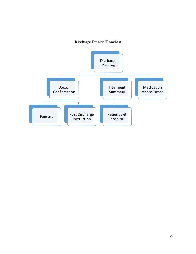 hospital operations flow chart Stakeholder diagrams are similar to organization charts and show  types of discharge summary used in one hospital.