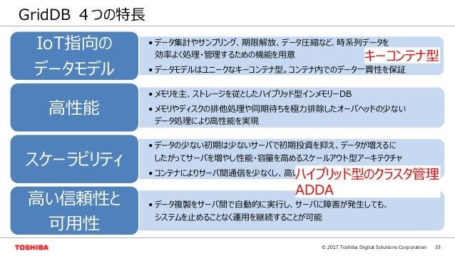 35© 2017 Toshiba Digital Solutions Corporation GridDB 4つの特長 • データ集計やサンプリング、期限解放、データ圧縮など、時系列データを 効率よく処理・管理するための機能を用意 • データモ...