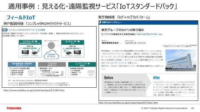 44© 2017 Toshiba Digital Solutions Corporation 適用事例:見える化・遠隔監視サービス「IoTスタンダードパック」 http://www.toshiba.co.jp/cl/case/case2017/...