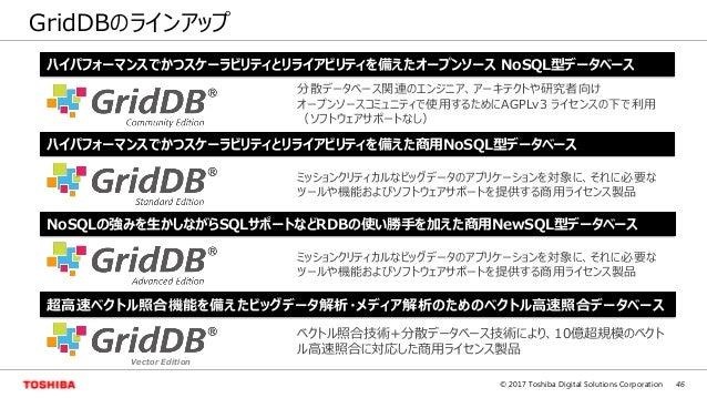 46© 2017 Toshiba Digital Solutions Corporation GridDBのラインアップ ハイパフォーマンスでかつスケーラビリティとリライアビリティを備えたオープンソース NoSQL型データベース ミッションクリ...