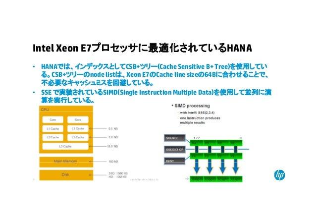 Intel Xeon E7プロセッサに最適化されているHANA • HANAでは、インデックスとしてCSB+ツリー(Cache Sensitive B+ Tree)を使用してい る。CSB+ツリーのnode listは、Xeon E7のCach...