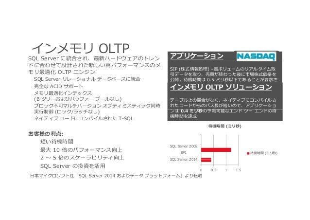 SQL Server に統合され、最新ハードウェアのトレン アプリケーションSQL Server に統合され、最新ハ ドウェアのトレン ドに合わせて設計された新しい⾼パフォーマンスのメ モリ最適化 OLTP エンジン SQL Server リレ...