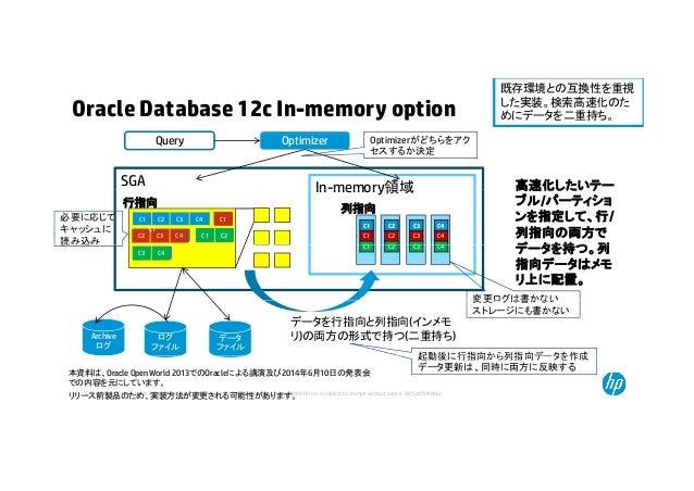 Oracle Database 12c In-memory option 既存環境との互換性を重視 した実装。検索高速化のた めにデータを二重持ち。 SGA In-memory領域 OptimizerQuery Optimizerがどちらをアク...