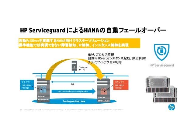 HP Serviceguard によるHANAの自動フェールオーバー 自動FailOverを実現するHANA向けクラスターソリューション 標準機能では実現できない障害検知、IP制御、インスタンス制御を実現 Q クォーラム H/W、プロセス監視 ...