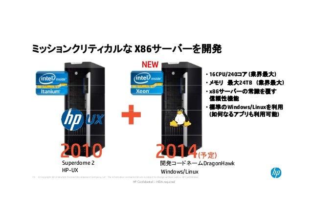 ミッションクリティカルな X86サーバーを開発 NEWNEW • 16CPU/240コア (業界最大) • メモリ 最大24TB (業界最大)リ 最大 (業界最大) • x86サーバーの常識を覆す 信頼性機能 • 標準のWindows/Linu...