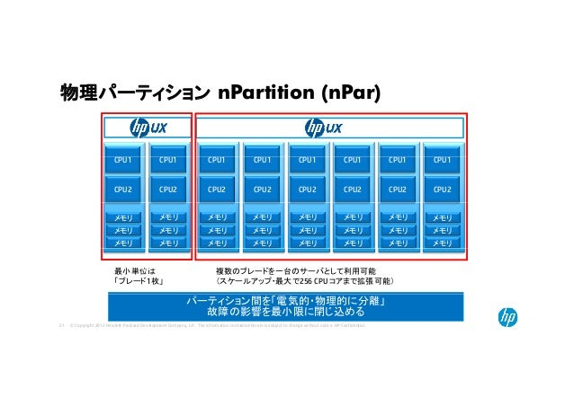 物理パーティション nPartition (nPar) CPU1 CPU2 CPU1 CPU2 CPU1 CPU2 CPU1 CPU2 CPU1 CPU2 CPU1 CPU2 CPU1 CPU2 CPU1 CPU2 メモリ メモリ メモリ メモ...