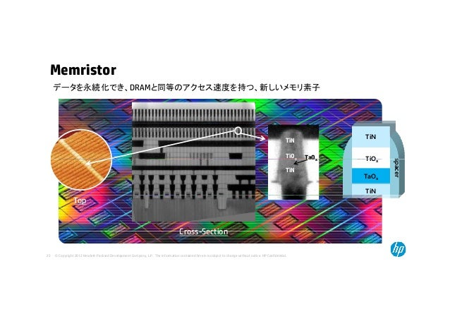 Memristor データを永続化でき DRAMと同等のアクセス速度を持つ 新しいメモリ素子データを永続化でき、DRAMと同等のアクセス速度を持つ、新しいメモリ素子 TiN TiO s TiN TiOx TaOx TiOx TiN spacer...