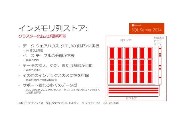 クラスタ 化および更新可能クラスター化および更新可能 列ストア 削除済み ビット マップ ⾏ストア