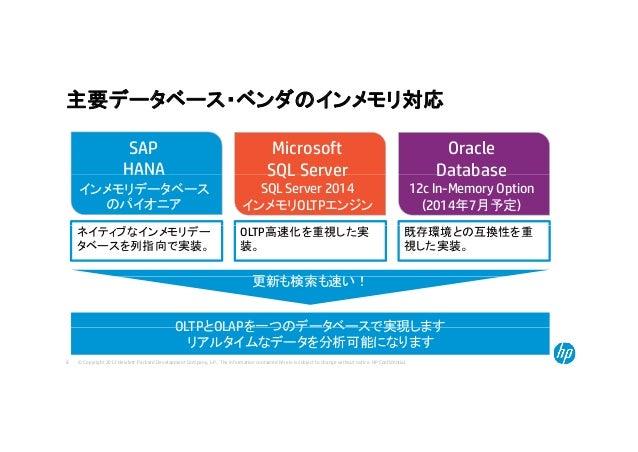 主要データベース・ベンダのインメモリ対応 SAP HANA Microsoft SQL Server Oracle DatabaseHANA インメモリデータベース のパイオニア SQL Server SQL Server 2014 インメモリ...