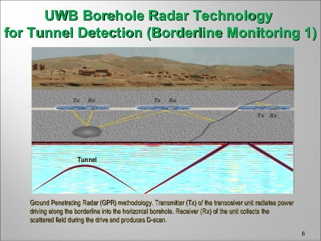 uwb radar This introductory reference covers the technology and concepts of ultra-wideband (uwb) radar systems it provides up-to-date information for those who design, evaluate, analyze, or use uwb technology for any application since uwb technology is a developing field, the authors have stressed theory and hardware and have presented basic principles and concepts to help guide the design of uwb systems introduction to ultra-wideband radar systems is a comprehensive guide to the general features.