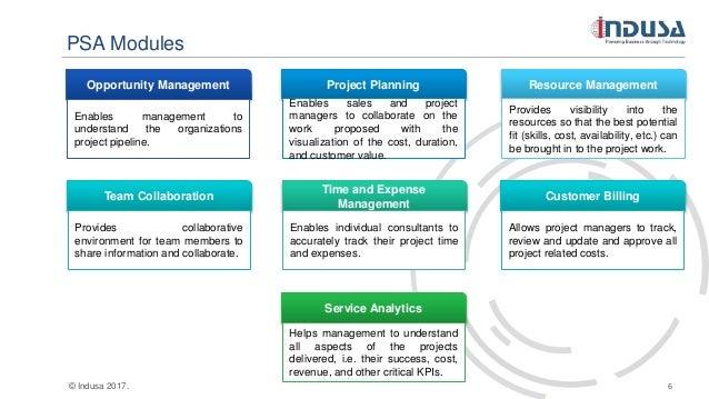 D365 PSA Resource Management