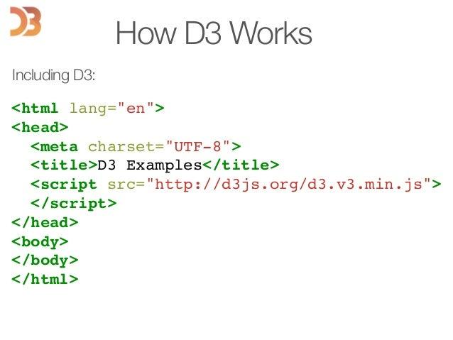 "How D3 Works Including D3: <html lang=""en"">! <head>! <meta charset=""UTF-8"">! <title>D3 Examples</title>! <script src=""http..."