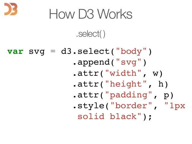 "How D3 Works var svg = d3.select(""body"")! .append(""svg"")! .attr(""width"", w)! .attr(""height"", h)! .attr(""padding"", p)! .sty..."