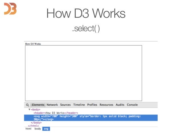 How D3 Works .select( )