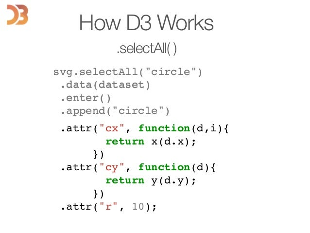 "svg.selectAll(""circle"")! .data(dataset)! .enter()! .append(""circle"")! ! .attr(""cx"", function(d,i){! return x(d.x);! })! .a..."