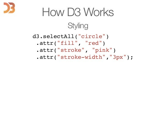 """How D3 Works Styling d3.selectAll(""""circle"""")! .attr(""""fill"""", """"red"""")! .attr(""""stroke"""", """"pink"""")! .attr(""""stroke-width"""",""""3px"""");"""