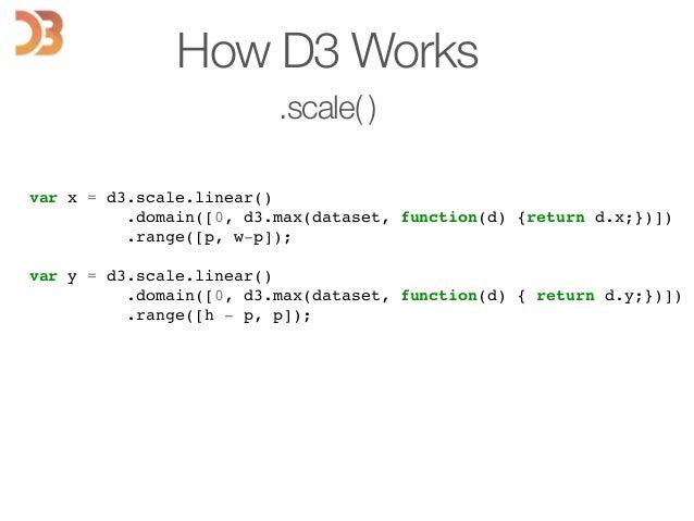 How D3 Works .scale( ) var x = d3.scale.linear()! .domain([0, d3.max(dataset, function(d) {return d.x;})])! .range([p, w-p...