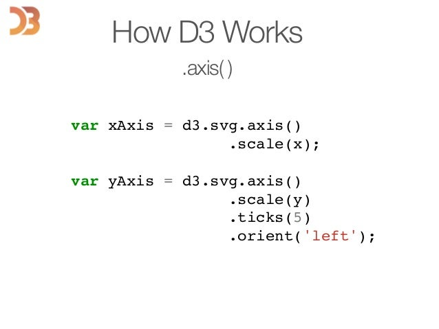 How D3 Works .axis( ) var xAxis = d3.svg.axis()! .scale(x);! ! var yAxis = d3.svg.axis()! .scale(y)! .ticks(5)! .orient('l...