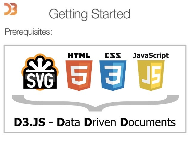 Getting Started Prerequisites: