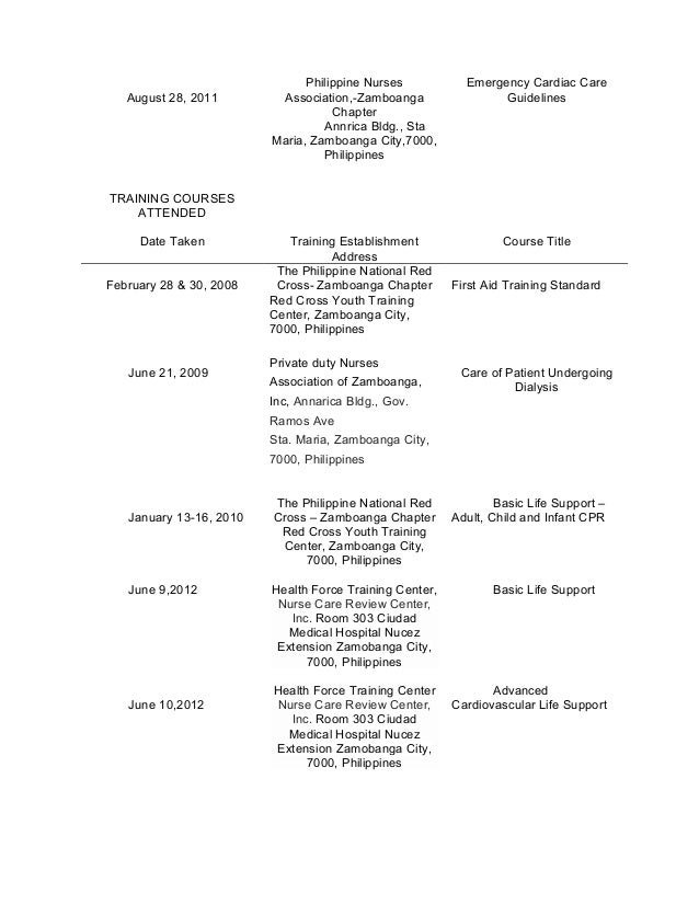resume course