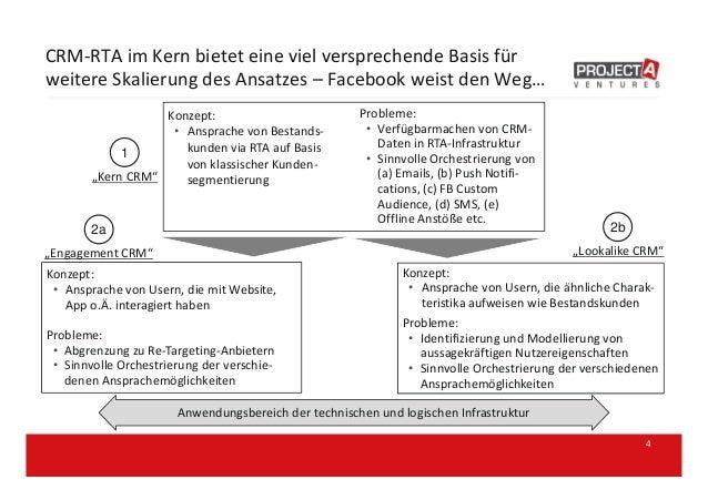 CRM-RTA im Kern bietet eine viel versprechende Basis für weitere Skalierung des Ansatzes – Facebook weist den Weg… 4 Konze...