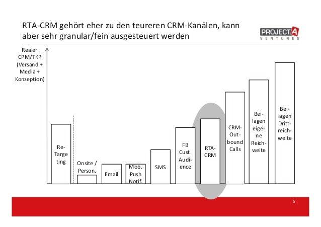 RTA-CRM gehört eher zu den teureren CRM-Kanälen, kann aber sehr granular/fein ausgesteuert werden 5 Realer CPM/TKP (Versan...
